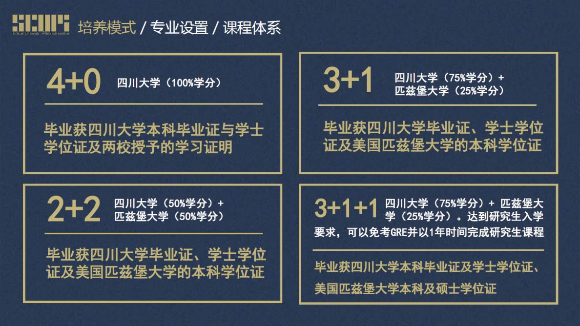 08 Program Module