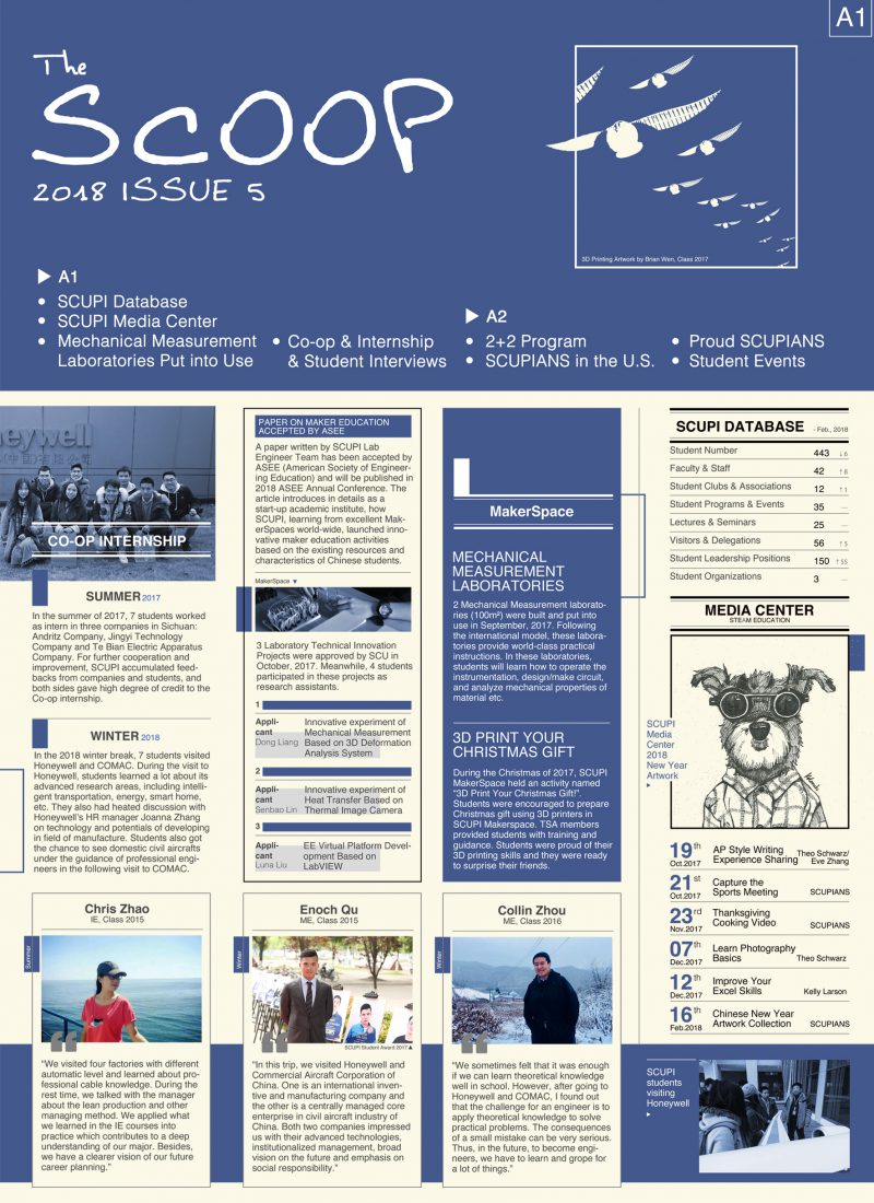 SCUPI SCOOP Issue 5-1-1
